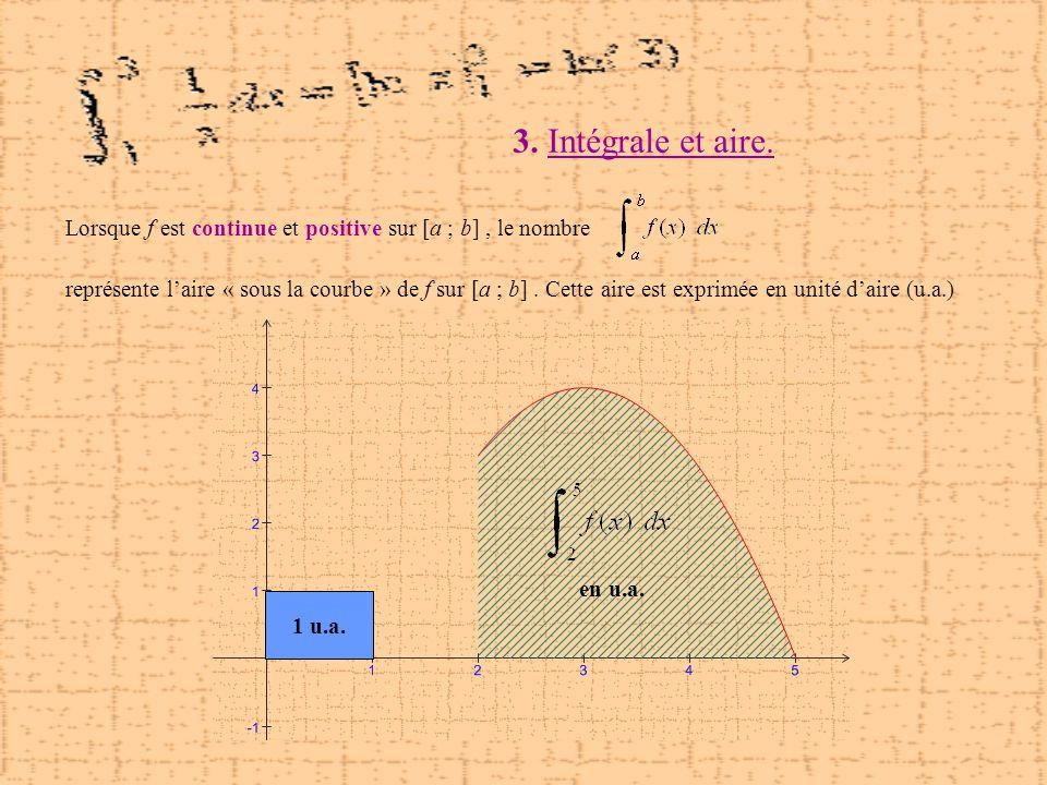 3. Intégrale et aire. Lorsque f est continue et positive sur [a ; b] , le nombre.